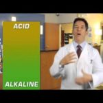 PH Alkaline Diet Prevents Heart Disease Heals Cancer Naturally